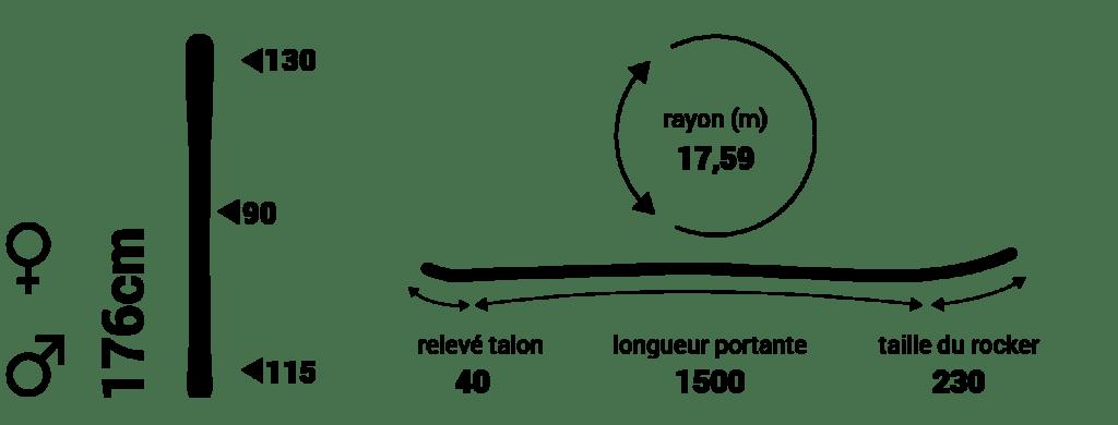 tout-est-permis-tech-specs-paire-2