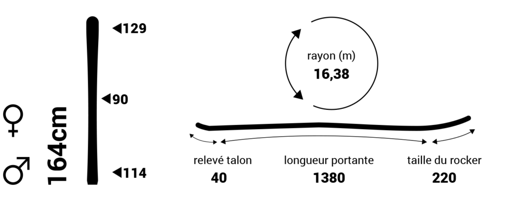 tout-est-permis-tech-specs-paire-3