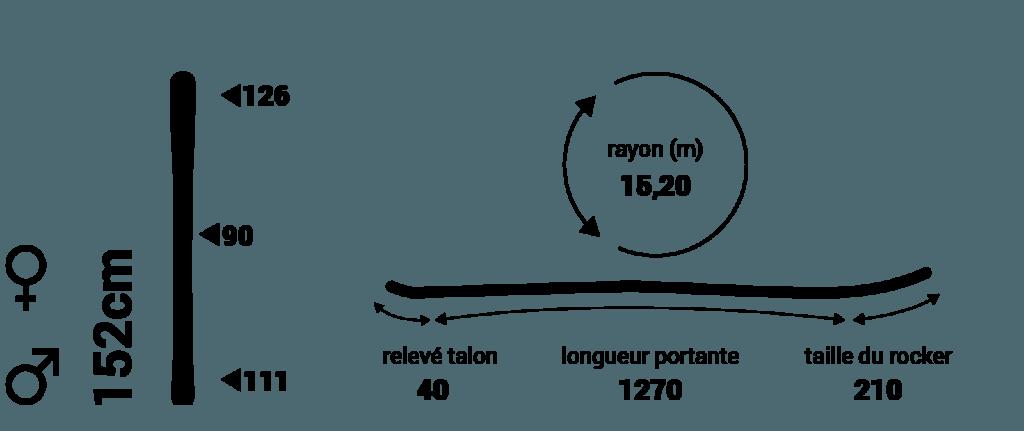 tout-est-permis-tech-specs-paire-4